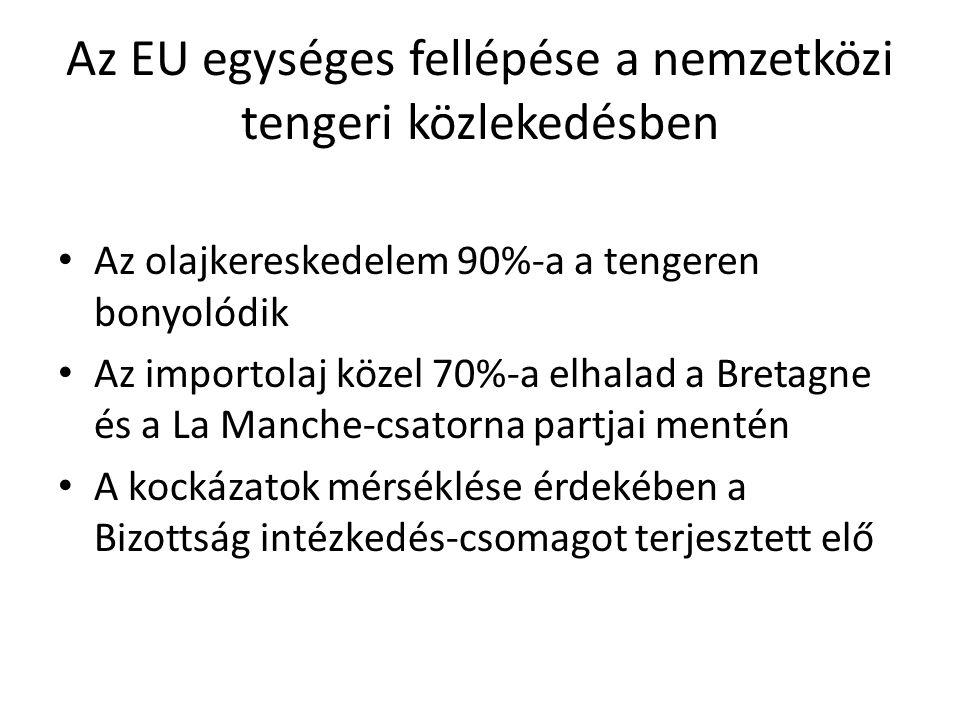 Az EU egységes fellépése a nemzetközi tengeri közlekedésben Az olajkereskedelem 90%-a a tengeren bonyolódik Az importolaj közel 70%-a elhalad a Bretag