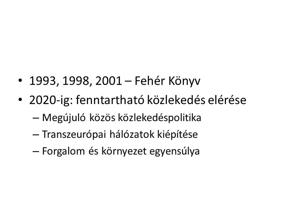 1993, 1998, 2001 – Fehér Könyv 2020-ig: fenntartható közlekedés elérése – Megújuló közös közlekedéspolitika – Transzeurópai hálózatok kiépítése – Forg