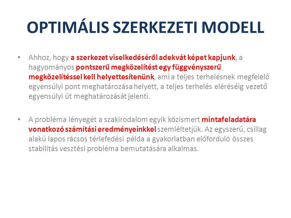 OPTIMÁLIS SZERKEZETI MODELL Ahhoz, hogy a szerkezet viselkedéséről adekvát képet kapjunk, a hagyományos pontszerű megközelítést egy függvényszerű megk
