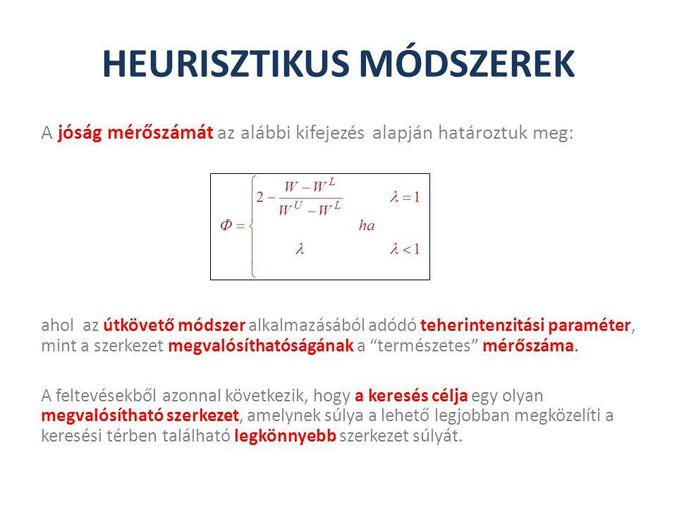 HEURISZTIKUS MÓDSZEREK A jóság mérőszámát az alábbi kifejezés alapján határoztuk meg: ahol az útkövető módszer alkalmazásából adódó teherintenzitási p