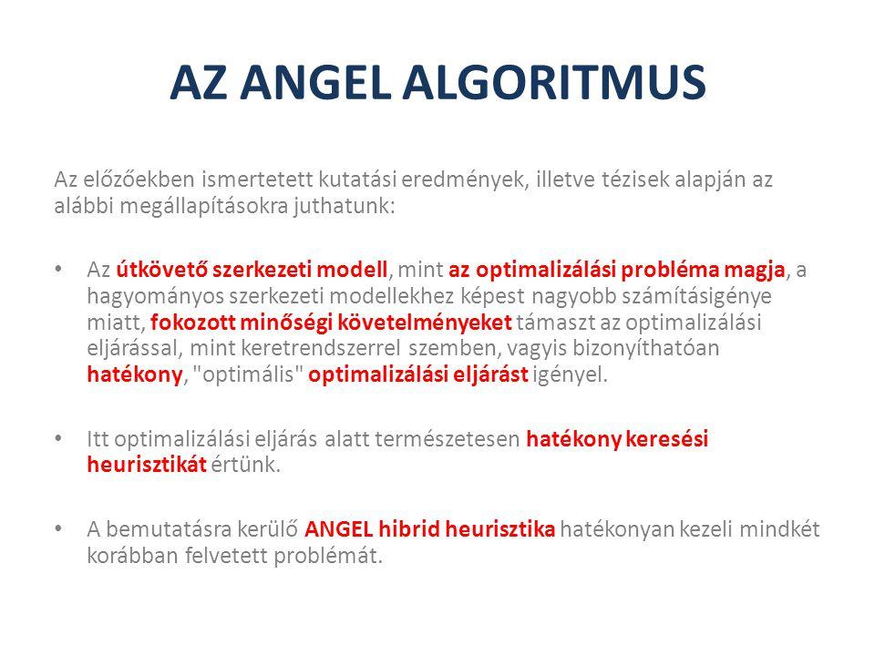 AZ ANGEL ALGORITMUS Az előzőekben ismertetett kutatási eredmények, illetve tézisek alapján az alábbi megállapításokra juthatunk: Az útkövető szerkezet