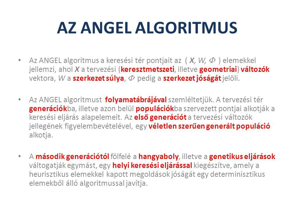AZ ANGEL ALGORITMUS Az ANGEL algoritmus a keresési tér pontjait az ( X, W,  ) elemekkel jellemzi, ahol X a tervezési (keresztmetszeti, illetve geomet