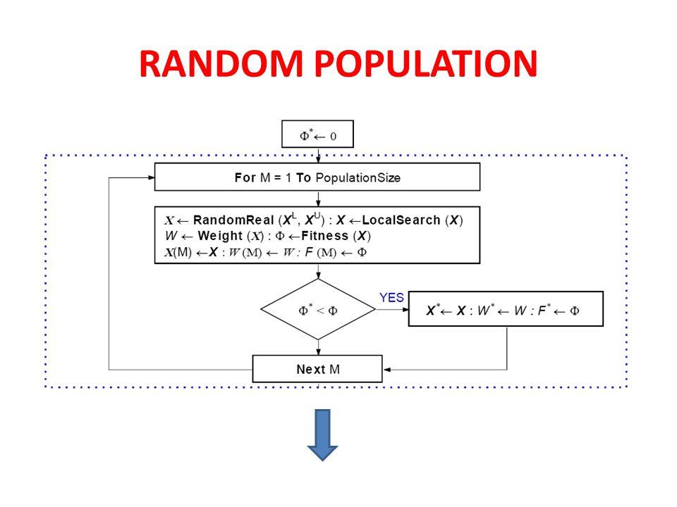 RANDOM POPULATION