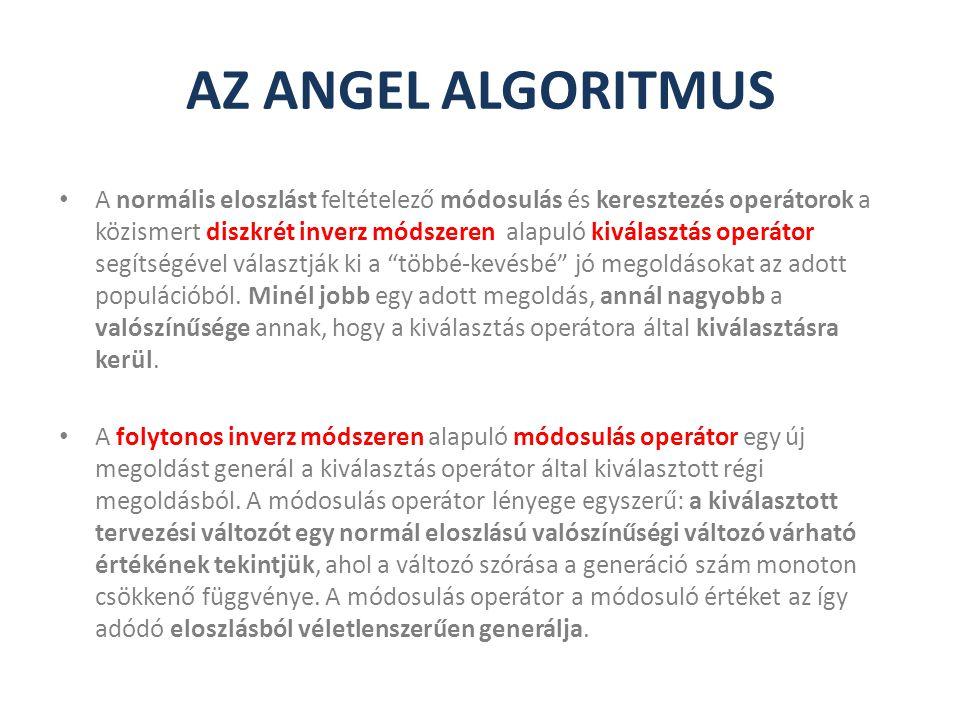 AZ ANGEL ALGORITMUS A normális eloszlást feltételező módosulás és keresztezés operátorok a közismert diszkrét inverz módszeren alapuló kiválasztás ope