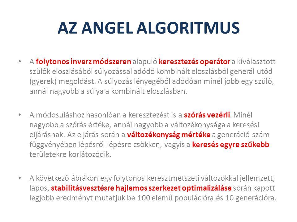 AZ ANGEL ALGORITMUS A folytonos inverz módszeren alapuló keresztezés operátor a kiválasztott szülők eloszlásából súlyozással adódó kombinált eloszlásb