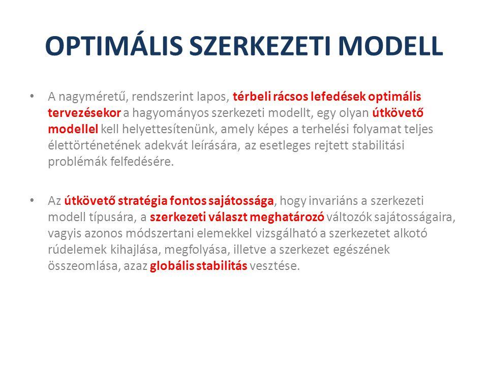 OPTIMÁLIS SZERKEZETI MODELL A nagyméretű, rendszerint lapos, térbeli rácsos lefedések optimális tervezésekor a hagyományos szerkezeti modellt, egy oly