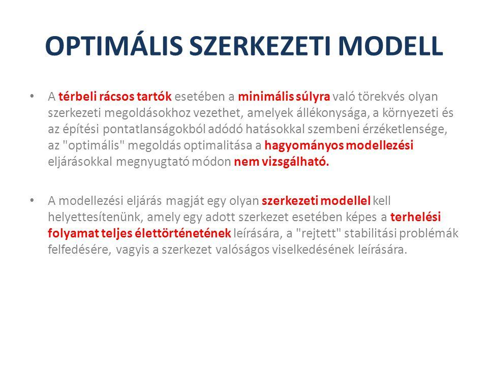 OPTIMÁLIS SZERKEZETI MODELL A térbeli rácsos tartók esetében a minimális súlyra való törekvés olyan szerkezeti megoldásokhoz vezethet, amelyek állékon