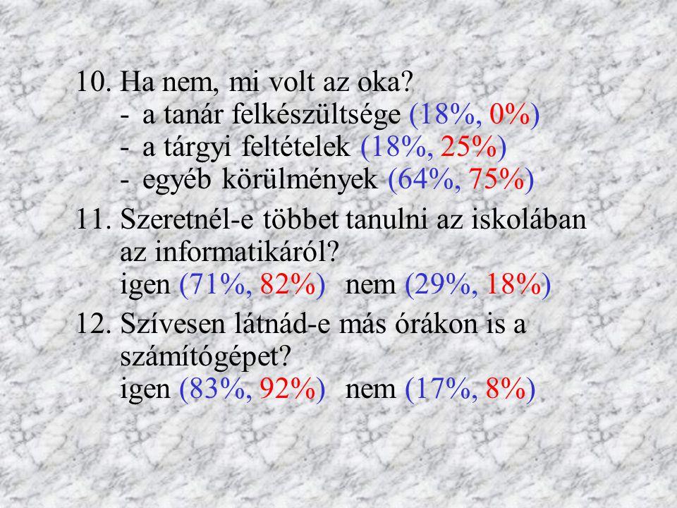 6.Javít-e az oktatás színvonalán a számító- gép? igen (96%) nem (4%) 7.Milyen volt a tananyag mennyisége az adott órakerethez viszonyítva? kevés (5%,