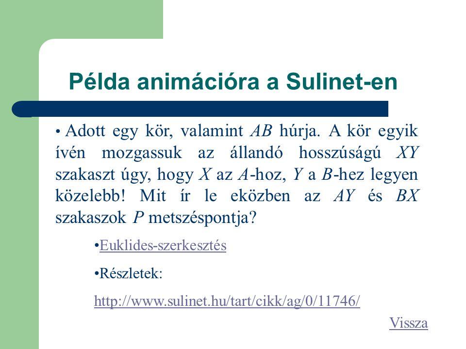 Példa animációra a Sulinet-en Adott egy kör, valamint AB húrja.