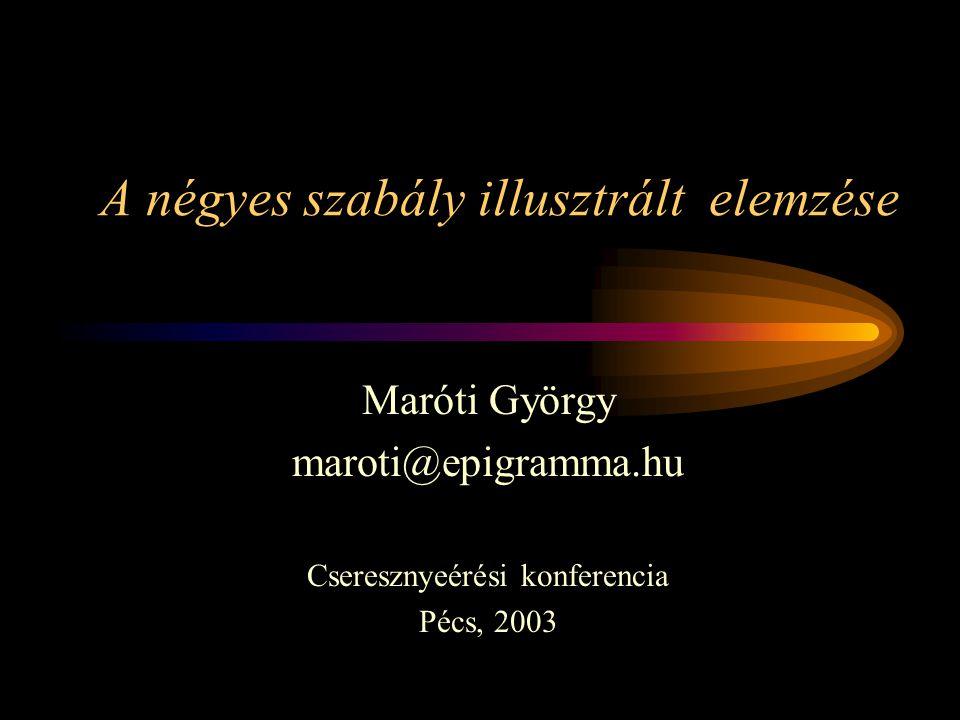 A négyes szabály illusztrált elemzése Maróti György maroti@epigramma.hu Cseresznyeérési konferencia Pécs, 2003