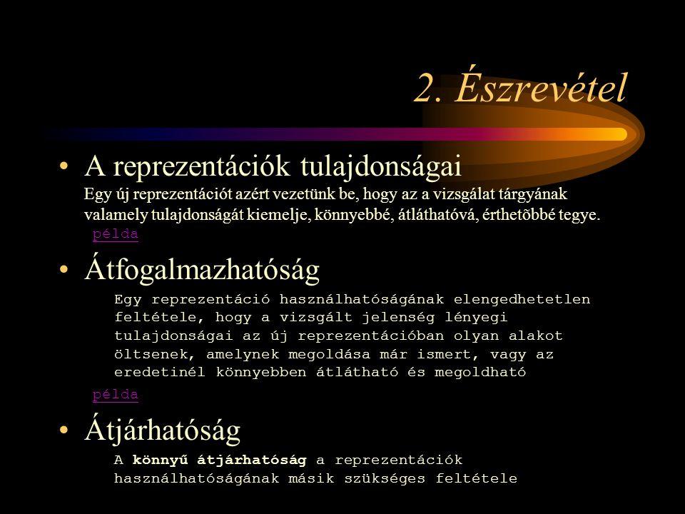 2. Észrevétel A reprezentációk tulajdonságai Egy új reprezentációt azért vezetünk be, hogy az a vizsgálat tárgyának valamely tulajdonságát kiemelje, k