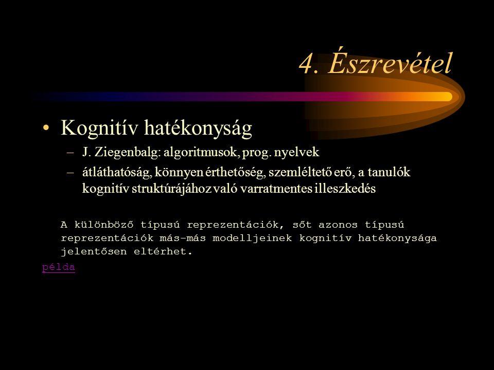 4. Észrevétel Kognitív hatékonyság –J. Ziegenbalg: algoritmusok, prog.