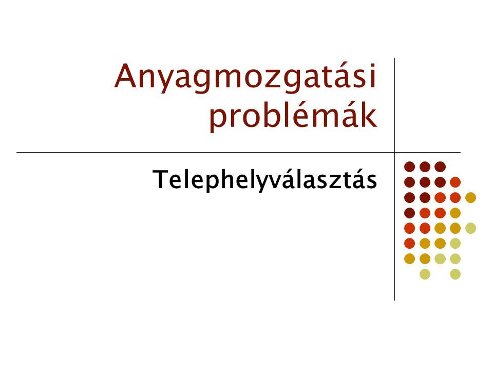 Anyagmozgatási problémák Telephelyválasztás