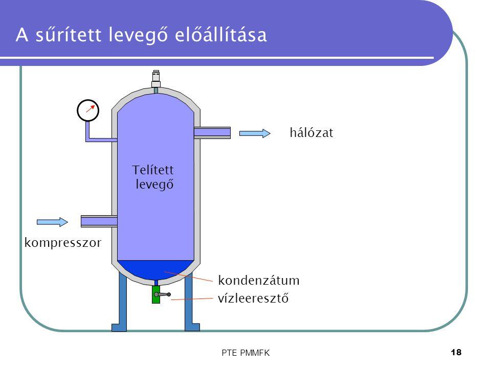 PTE PMMFK18 A sűrített levegő előállítása vízleeresztő Telített levegő kondenzátum hálózat kompresszor