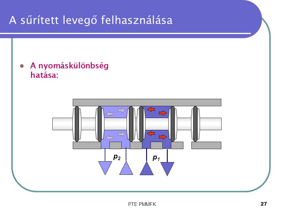 PTE PMMFK27 A sűrített levegő felhasználása A nyomáskülönbség hatása: p1p1 p2p2