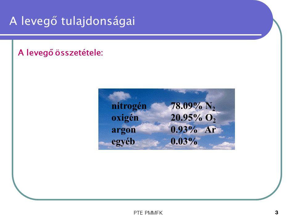 PTE PMMFK3 A levegő tulajdonságai A levegő összetétele: nitrogén78.09% N 2 oxigén20.95% O 2 argon0.93% Ar egyéb0.03%