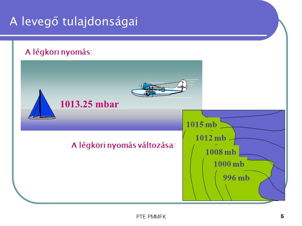 PTE PMMFK5 A levegő tulajdonságai 1013.25 mbar A légköri nyomás: 1015 mb 1012 mb 1008 mb 1000 mb 996 mb A légköri nyomás változása: