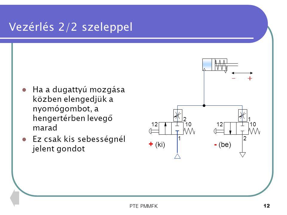 PTE PMMFK12 Vezérlés 2/2 szeleppel Ha a dugattyú mozgása közben elengedjük a nyomógombot, a hengertérben levegő marad Ez csak kis sebességnél jelent g