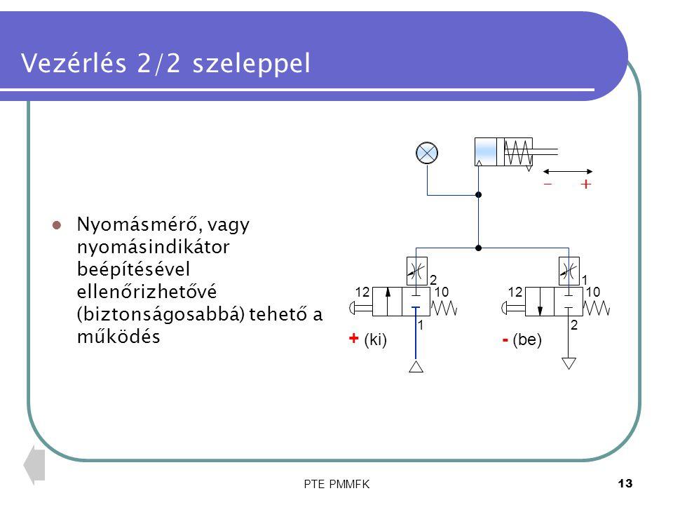 PTE PMMFK13 Vezérlés 2/2 szeleppel Nyomásmérő, vagy nyomásindikátor beépítésével ellenőrizhetővé (biztonságosabbá) tehető a működés 2 10 1 12 1 2 1012