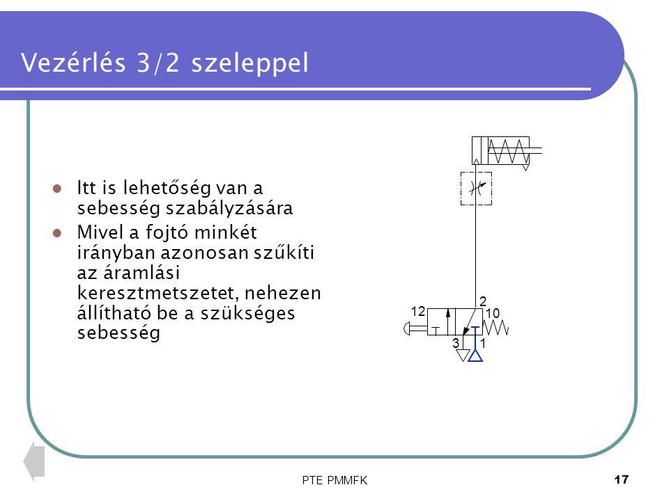 PTE PMMFK17 Vezérlés 3/2 szeleppel Itt is lehetőség van a sebesség szabályzására Mivel a fojtó minkét irányban azonosan szűkíti az áramlási keresztmet