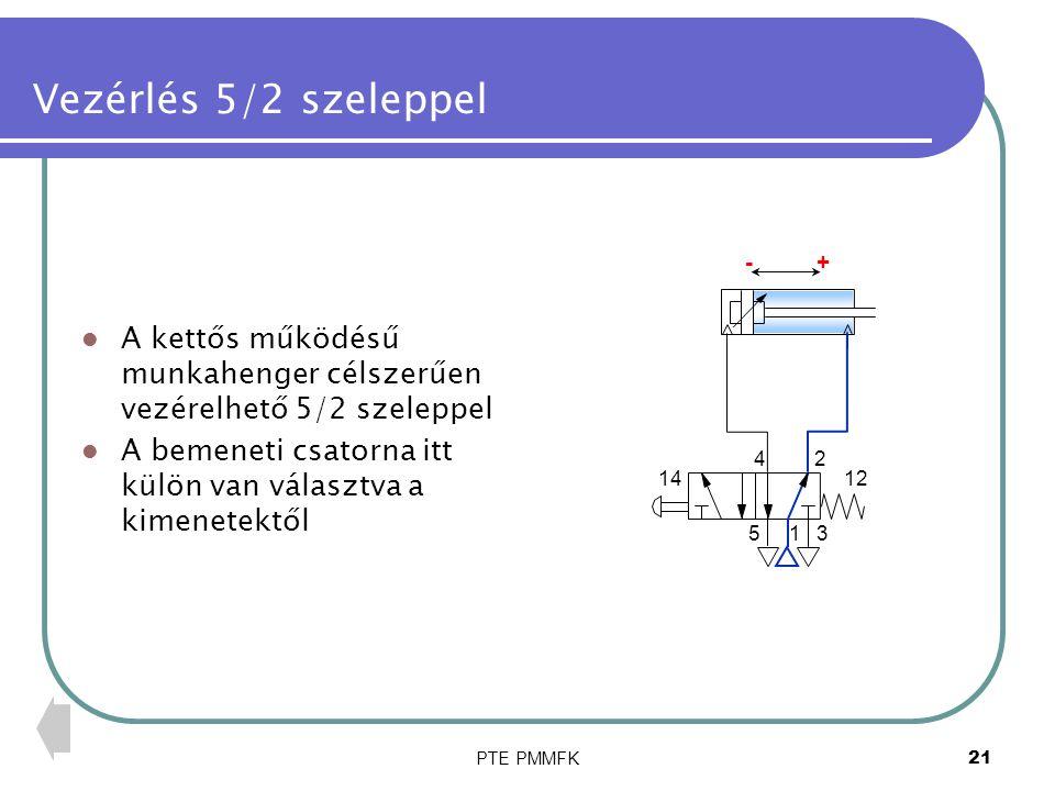 PTE PMMFK21 Vezérlés 5/2 szeleppel A kettős működésű munkahenger célszerűen vezérelhető 5/2 szeleppel A bemeneti csatorna itt külön van választva a ki