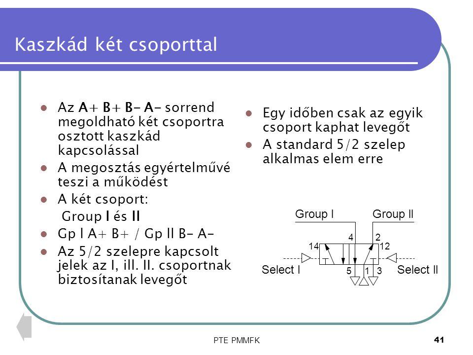 PTE PMMFK41 Kaszkád két csoporttal Az A+ B+ B- A- sorrend megoldható két csoportra osztott kaszkád kapcsolással A megosztás egyértelművé teszi a működ