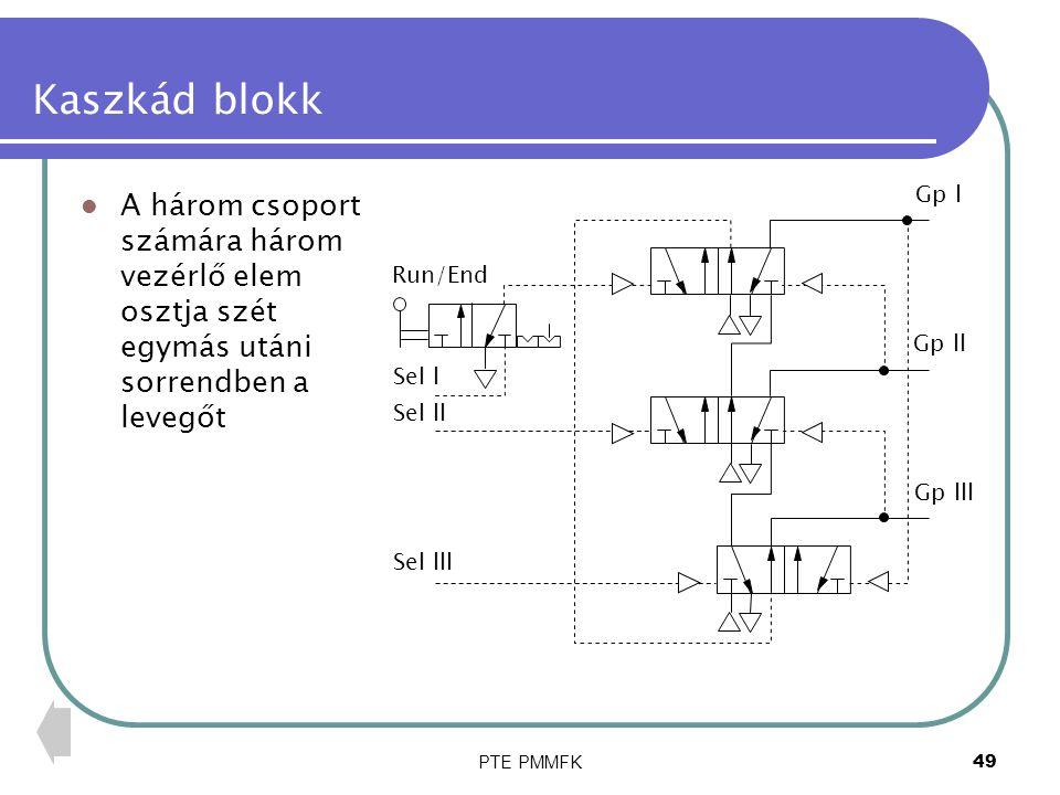 PTE PMMFK49 Kaszkád blokk Gp l Gp ll Sel l Sel ll Gp lll Sel lll Run/End A három csoport számára három vezérlő elem osztja szét egymás utáni sorrendbe