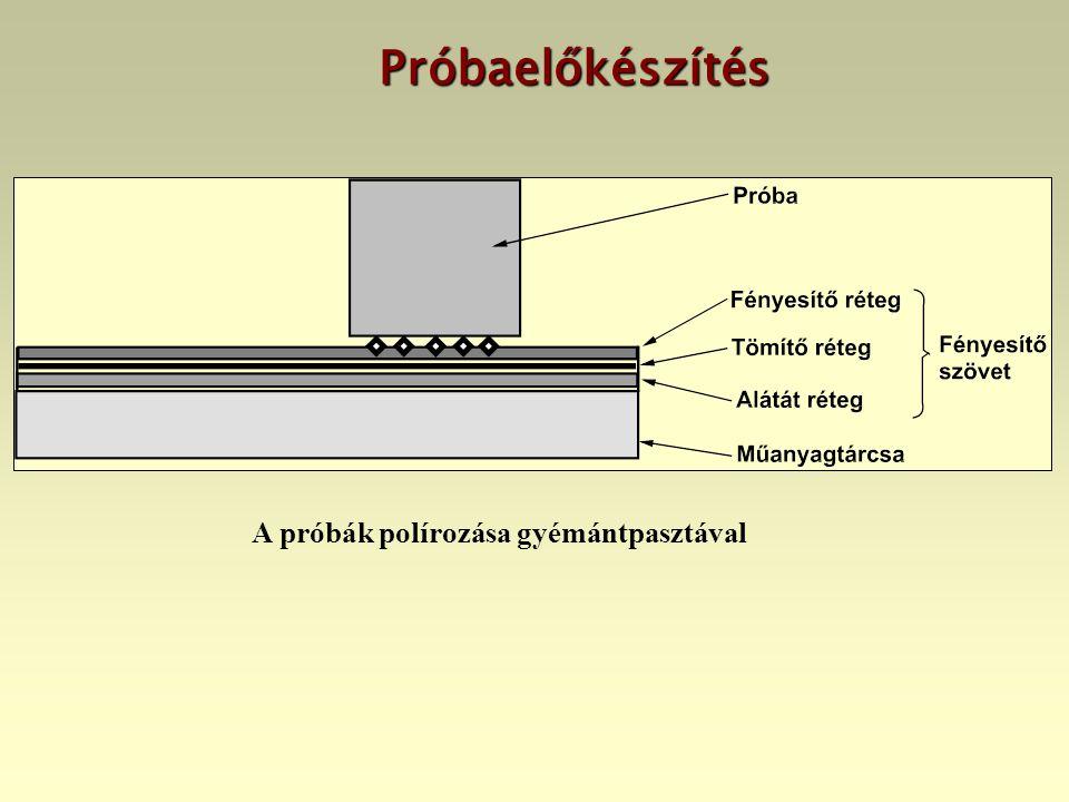 Próbaelőkészítés A próbák polírozása gyémántpasztával