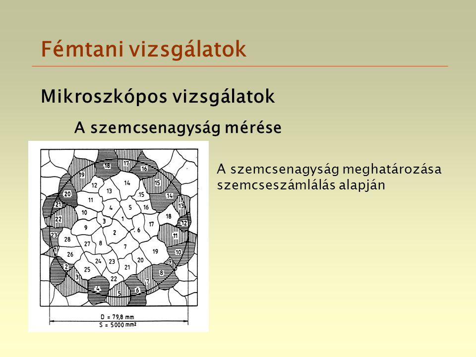 Fémtani vizsgálatok Mikroszkópos vizsgálatok A szemcsenagyság mérése A szemcsenagyság meghatározása szemcseszámlálás alapján