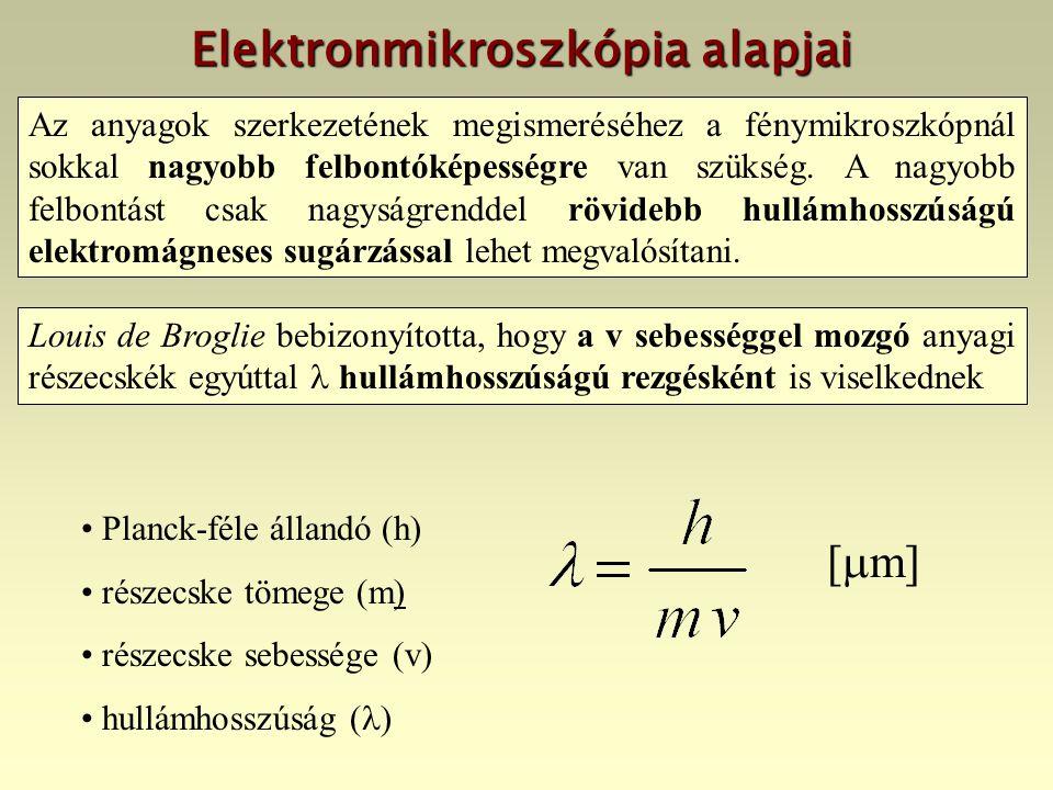 Elektronmikroszkópia alapjai Az anyagok szerkezetének megismeréséhez a fénymikroszkópnál sokkal nagyobb felbontóképességre van szükség. A nagyobb felb