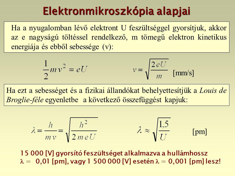 Elektronmikroszkópia alapjai Ha a nyugalomban lévő elektront U feszültséggel gyorsítjuk, akkor az e nagyságú töltéssel rendelkező, m tömegű elektron k