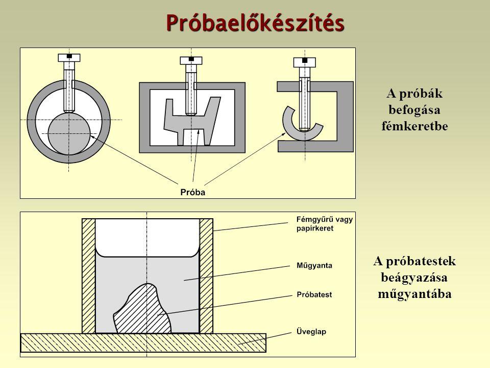 Elektronmikroszkópia alapjai Az anyagok szerkezetének megismeréséhez a fénymikroszkópnál sokkal nagyobb felbontóképességre van szükség.