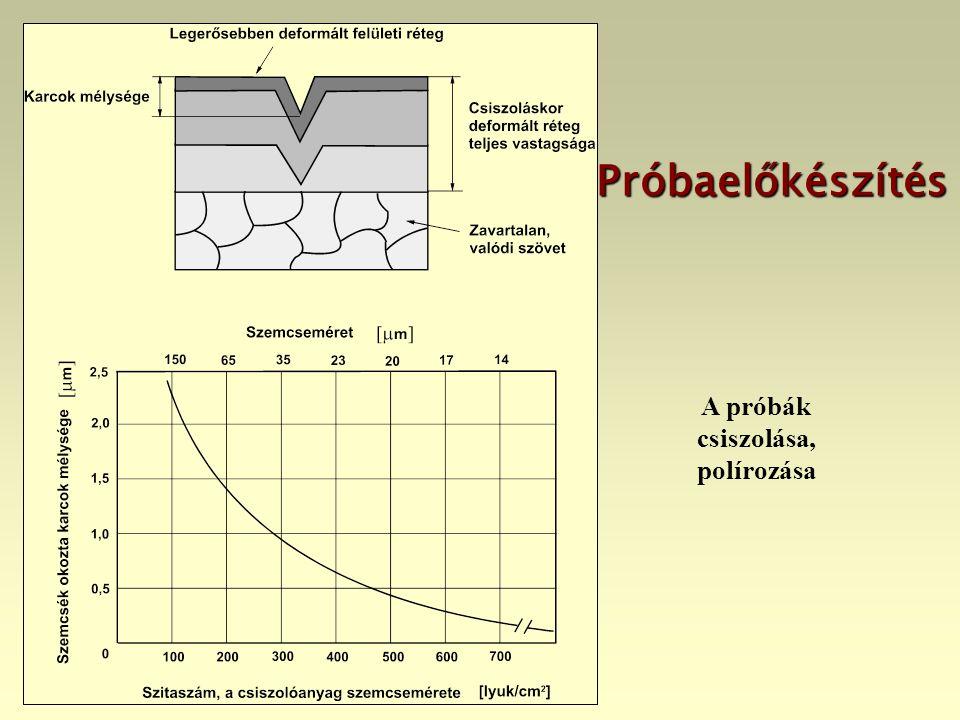 Elektronmikroszkópia alapjai Ha a nyugalomban lévő elektront U feszültséggel gyorsítjuk, akkor az e nagyságú töltéssel rendelkező, m tömegű elektron kinetikus energiája és ebből sebessége (v): Ha ezt a sebességet és a fizikai állandókat behelyettesítjük a Louis de Broglie-féle egyenletbe a következő összefüggést kapjuk: [mm/s] [pm] 15 000 [V] gyorsító feszültséget alkalmazva a hullámhossz = 0,01 [pm], vagy 1 500 000 [V] esetén = 0,001 [pm] lesz!