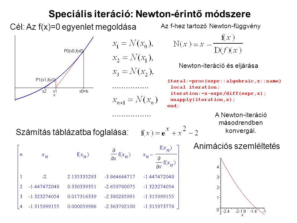 A Newton-iteráció másodrendben konvergál. Speciális iteráció: Newton-érintő módszere Cél: Az f(x)=0 egyenlet megoldása Az f-hez tartozó Newton-függvén
