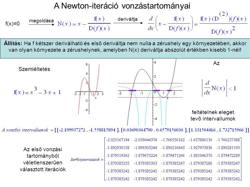 Az első vonzási tartományból véletlenszerűen választott iterációk f(x)=0 Állítás: Ha f kétszer deriválható és első deriváltja nem nulla a zérushely egy környezetében, akkor van olyan környezete a zérushelynek, amelyben N(x) deriváltja abszolút értékben kisebb 1-nél.