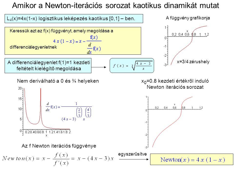 Amikor a Newton-iterációs sorozat kaotikus dinamikát mutat x 0 =0.8 kezdeti értékről induló Newton iterációs sorozat Az f Newton iterációs függvénye L 4 (x)=4x(1-x) logisztikus leképezés kaotikus [0,1] – ben.