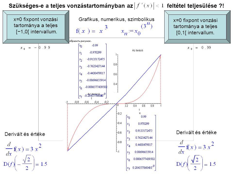 Szükséges-e a teljes vonzástartományban az feltétel teljesülése ?! Grafikus, numerikus, szimbolikus x=0 fixpont vonzási tartománya a teljes [0,1[ inte