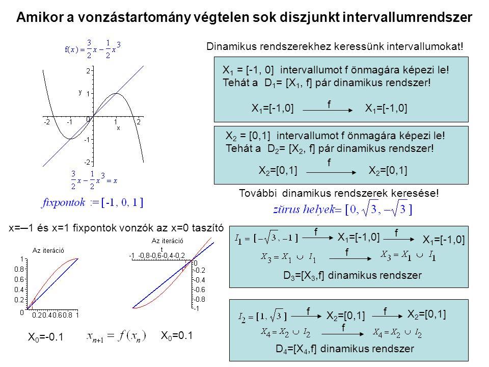 f X 1 =[-1,0] f f D 3 =[X 3,f] dinamikus rendszer Amikor a vonzástartomány végtelen sok diszjunkt intervallumrendszer Dinamikus rendszerekhez keressünk intervallumokat.