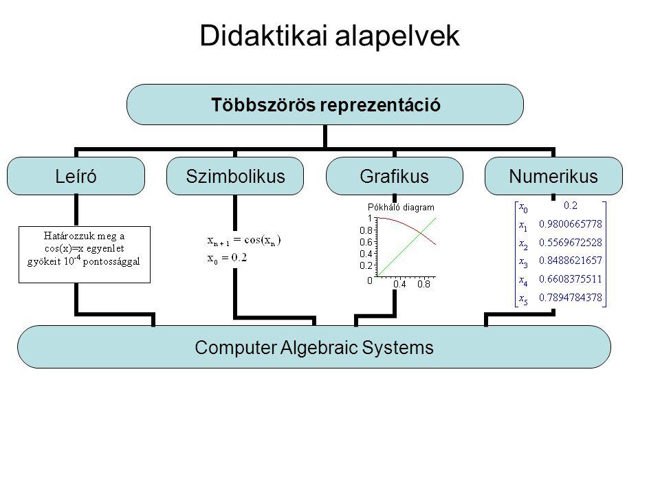 Többszörös reprezentáció Szemiotikai - ismeretelméleti megközelítés Kant – féle ismeretelmélet dinamizációja C.
