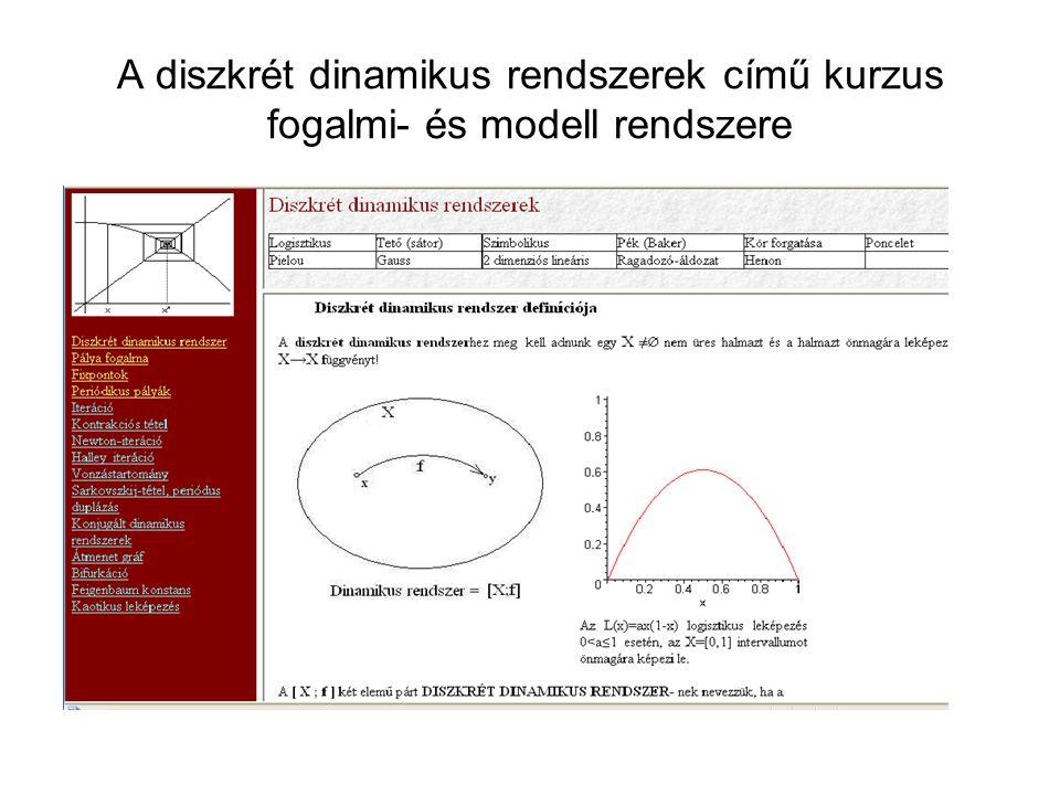 A diszkrét dinamikus rendszerek című kurzus fogalmi- és modell rendszere