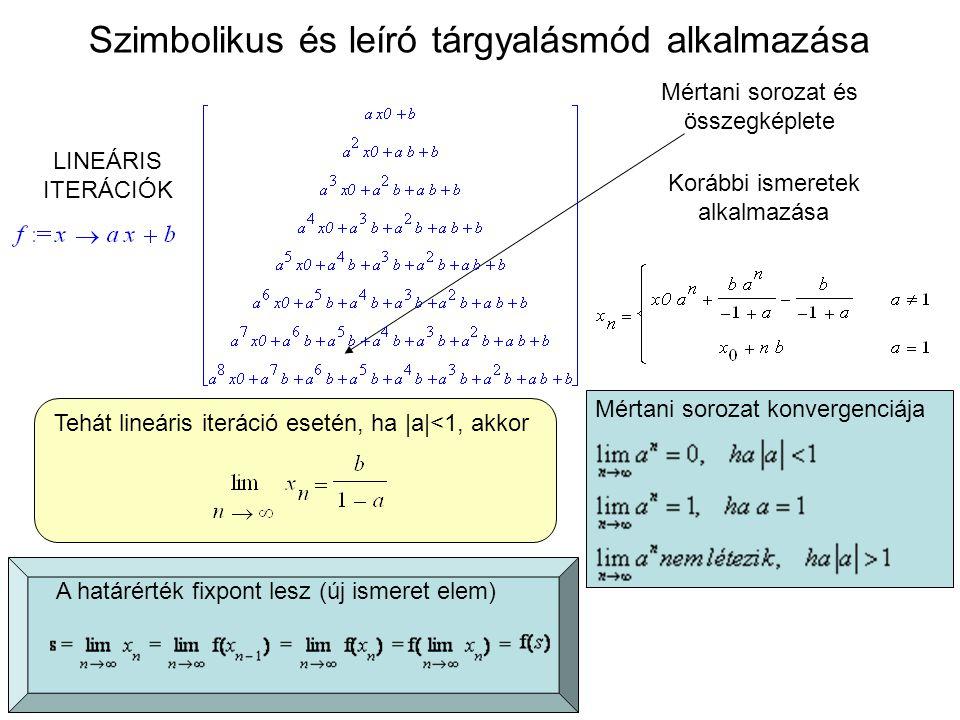 Szimbolikus és leíró tárgyalásmód alkalmazása Tehát lineáris iteráció esetén, ha |a|<1, akkor Mértani sorozat és összegképlete Korábbi ismeretek alkal