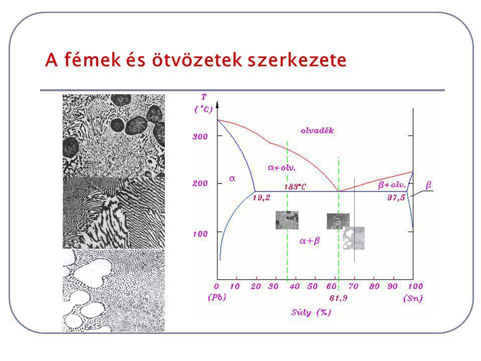 Anyagismeret 3. A vas- karbon ötvözet