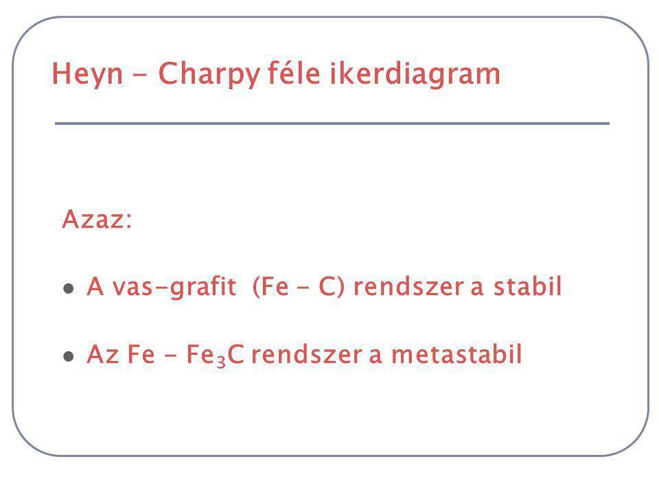 Heyn - Charpy féle ikerdiagram Melyik a stabil? már 700 C  felett megfigyelhető a Fe 3 C felbomlása Fe 3 C  3 Fe + C a grafitos (szaggatott) vonalak