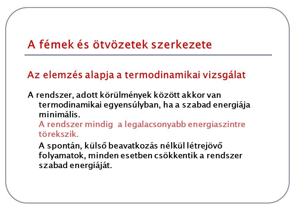 A rendszer, adott körülmények között akkor van termodinamikai egyensúlyban, ha a szabad energiája minimális. A rendszer mindig a legalacsonyabb energi