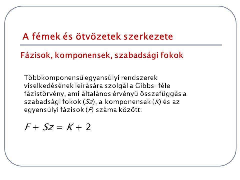 A fémek és ötvözetek szerkezete Fázisok, komponensek, szabadsági fokok Többkomponensű egyensúlyi rendszerek viselkedésének leírására szolgál a Gibbs-f