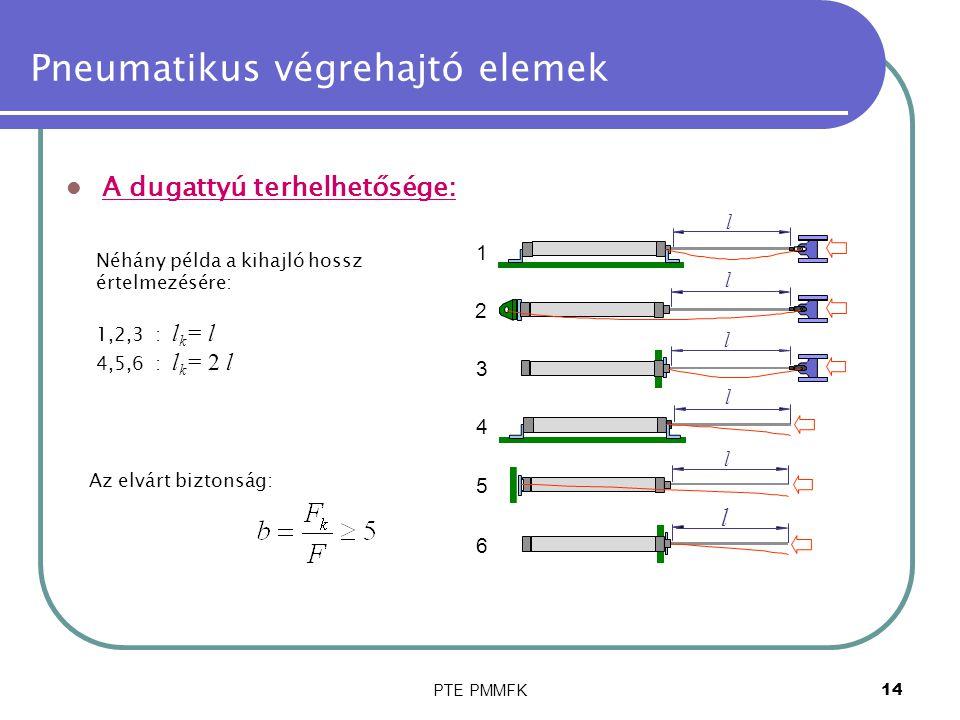 PTE PMMFK14 Pneumatikus végrehajtó elemek A dugattyú terhelhetősége: Néhány példa a kihajló hossz értelmezésére: 1,2,3 : l k = l 4,5,6 : l k = 2 l Az