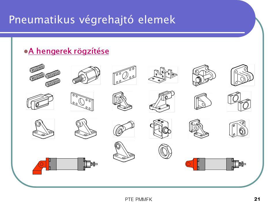 PTE PMMFK21 Pneumatikus végrehajtó elemek A hengerek rögzítése