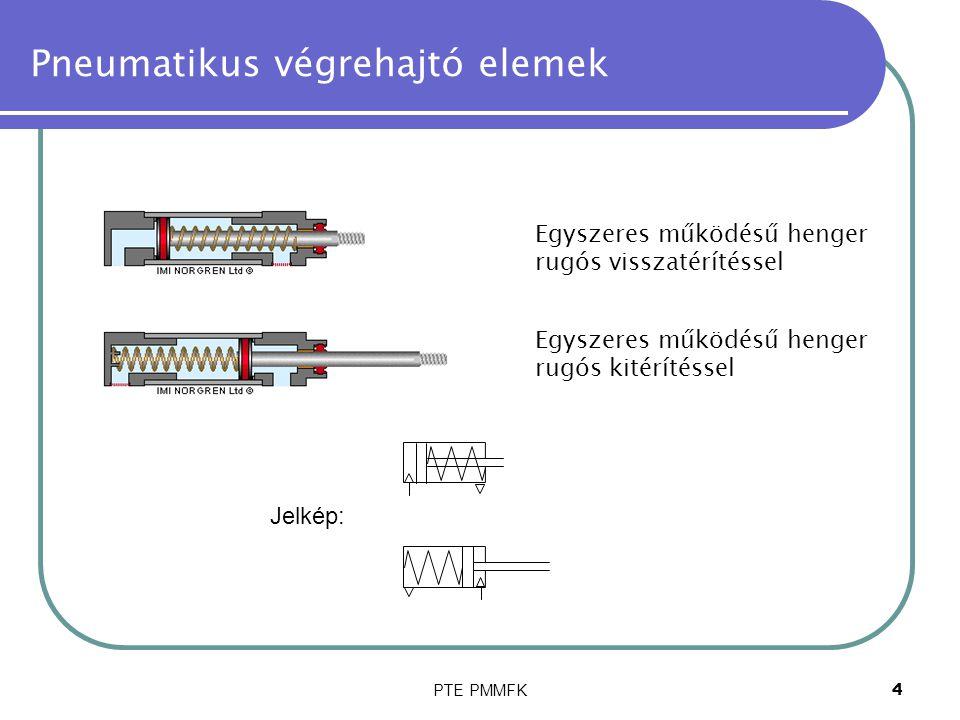 PTE PMMFK15 Pneumatikus végrehajtó elemek A dugattyú sebessége A dugattú sebességét befolyásolja: a henger mérete, a be- és kiömlőnyílás mérete, az útváltó áteresztőképessége, a nyomás, a dugattyúhoz kapcsolt tömeg.