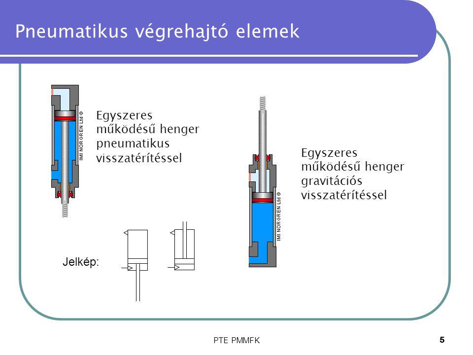 PTE PMMFK6 Pneumatikus végrehajtó elemek Kettős működésű henger csillapítás nélkül Kettős működésű henger csillapítással Jelkép: