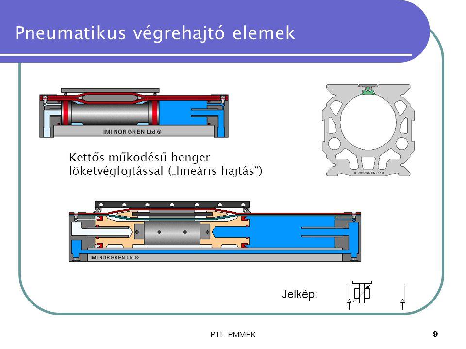 """PTE PMMFK9 Pneumatikus végrehajtó elemek Kettős működésű henger löketvégfojtással (""""lineáris hajtás"""") Jelkép:"""
